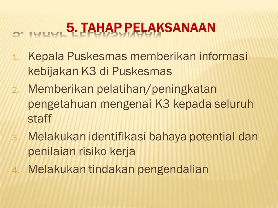 5. TAHAP PELAKSANAAN 1. Kepala Puskesmas memberikan informasi kebijakan K3 di Puskesmas 2. Memberikan pelatihan/peningkatan pengetahuan mengenai K3 ke