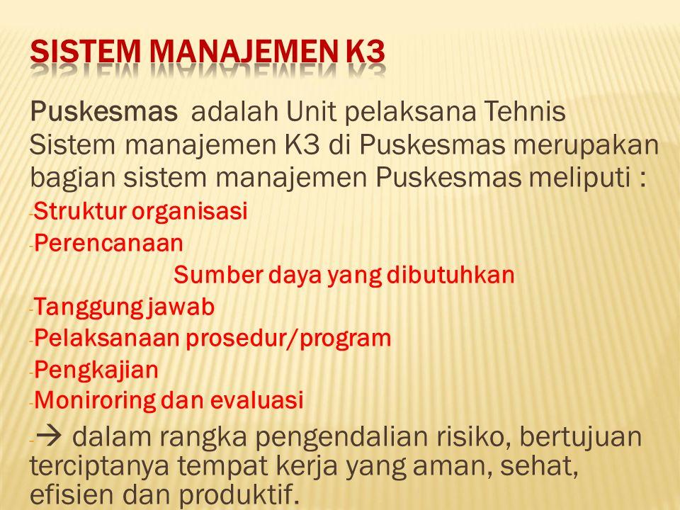 SISTEM MANAJEMEN K3 Puskesmasadalah Unit pelaksana Tehnis Sistem manajemen K3 di Puskesmas merupakan bagian sistem manajemen Puskesmas meliputi : - St