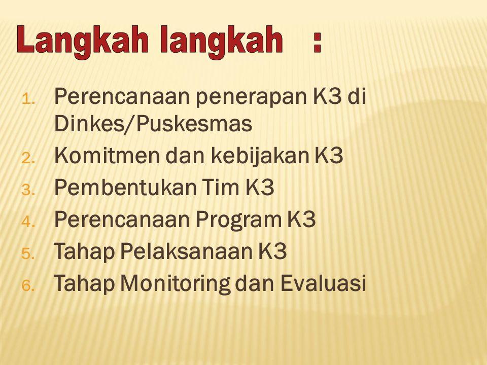 1. Perencanaan penerapan K3 di Dinkes/Puskesmas 2. Komitmen dan kebijakan K3 3. Pembentukan Tim K3 4. Perencanaan Program K3 5. Tahap Pelaksanaan K3 6