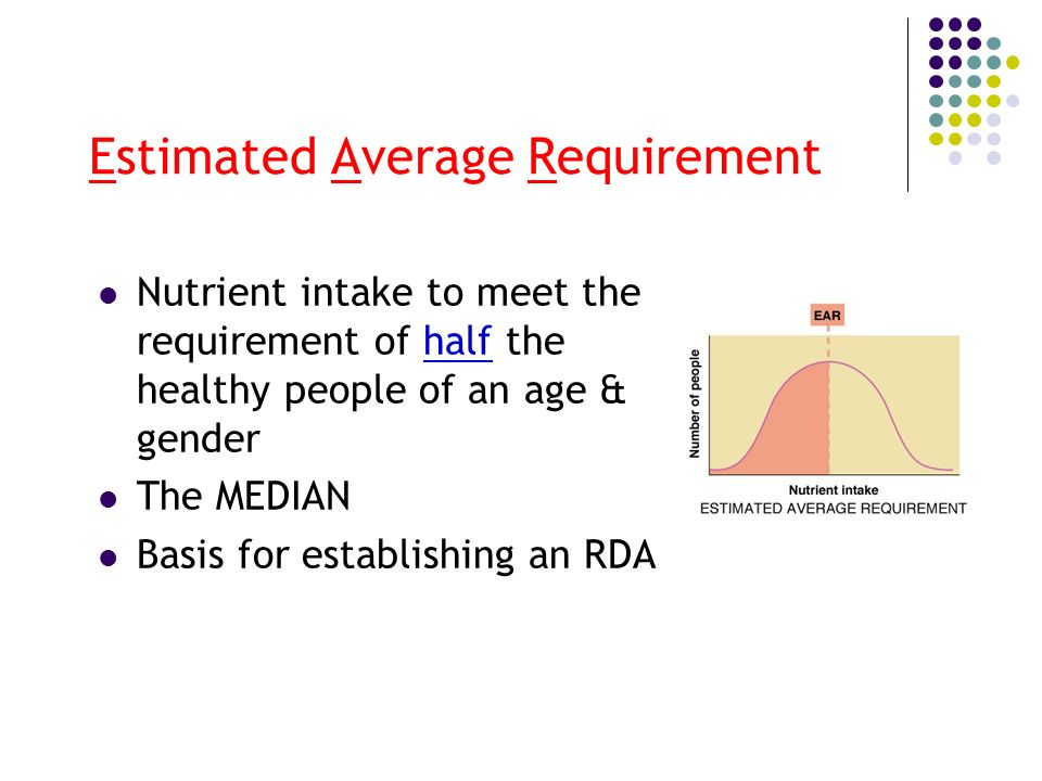 Estimated Average Requirement Nutrient intake to meet the requirement of half the healthy people of an age & gender The MEDIAN Basis for establishing an RDA