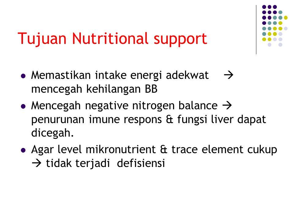 Tujuan Nutritional support Memastikan intake energi adekwat  mencegah kehilangan BB Mencegah negative nitrogen balance  penurunan imune respons & fungsi liver dapat dicegah.