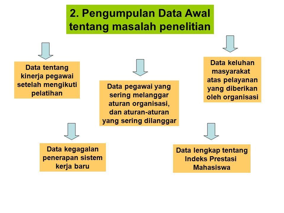2. Pengumpulan Data Awal tentang masalah penelitian Data tentang kinerja pegawai setelah mengikuti pelatihan Data pegawai yang sering melanggar aturan