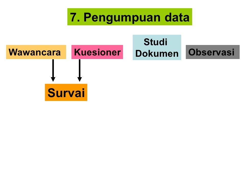 7. Pengumpuan data WawancaraKuesioner Studi Dokumen Observasi Survai