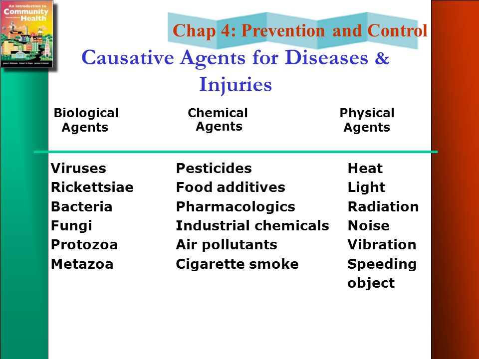 Chap 4: Prevention and Control Causative Agents for Diseases & Injuries Biological Agents Chemical Agents Physical Agents Viruses Rickettsiae Bacteria Fungi Protozoa Metazoa Pesticides Food additives Pharmacologics Industrial chemicals Air pollutants Cigarette smoke Heat Light Radiation Noise Vibration Speeding objects