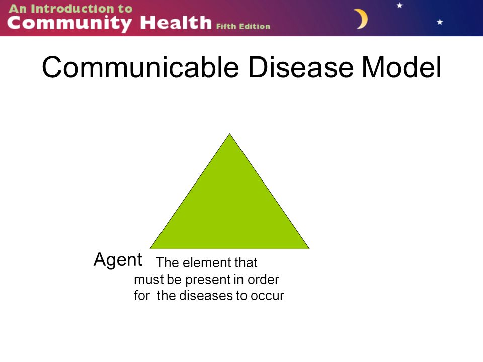 Communicable Disease Model Agent The element that must be present in order for the diseases to occur