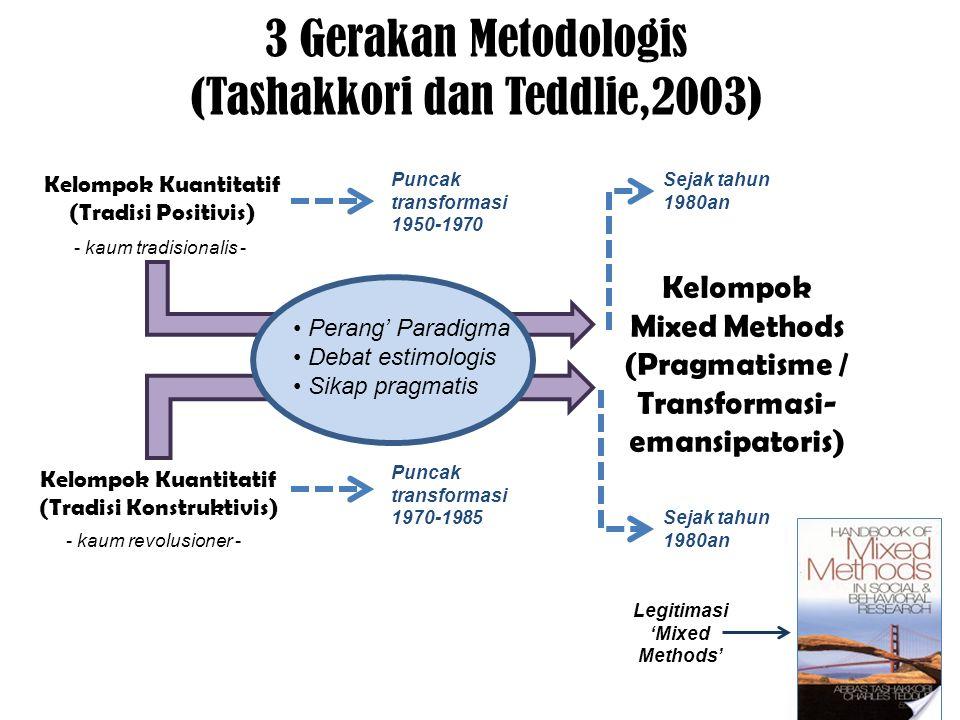 Kelompok Kuantitatif (Tradisi Positivis) 3 Gerakan Metodologis (Tashakkori dan Teddlie,2003) Kelompok Kuantitatif (Tradisi Konstruktivis) Perang' Paradigma Debat estimologis Sikap pragmatis Kelompok Mixed Methods (Pragmatisme / Transformasi- emansipatoris) - kaum tradisionalis - - kaum revolusioner - Puncak transformasi 1950-1970 Puncak transformasi 1970-1985 Sejak tahun 1980an Legitimasi 'Mixed Methods'