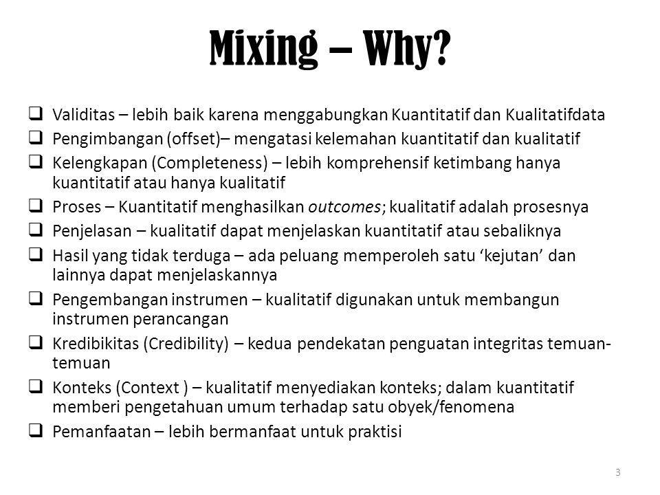 14 20+ books on mixed methods research have been written since 1988 Legitimasi Mixed Methods Editors: John W.