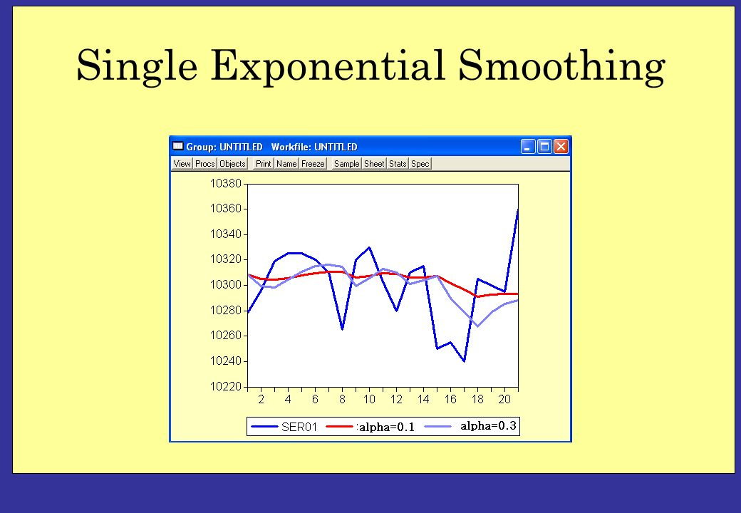 Single Exponential Smoothing