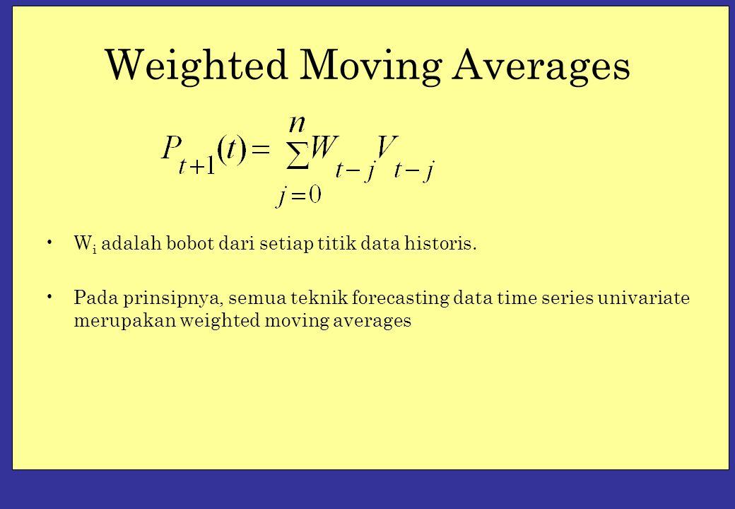 Weighted Moving Averages W i adalah bobot dari setiap titik data historis. Pada prinsipnya, semua teknik forecasting data time series univariate merup