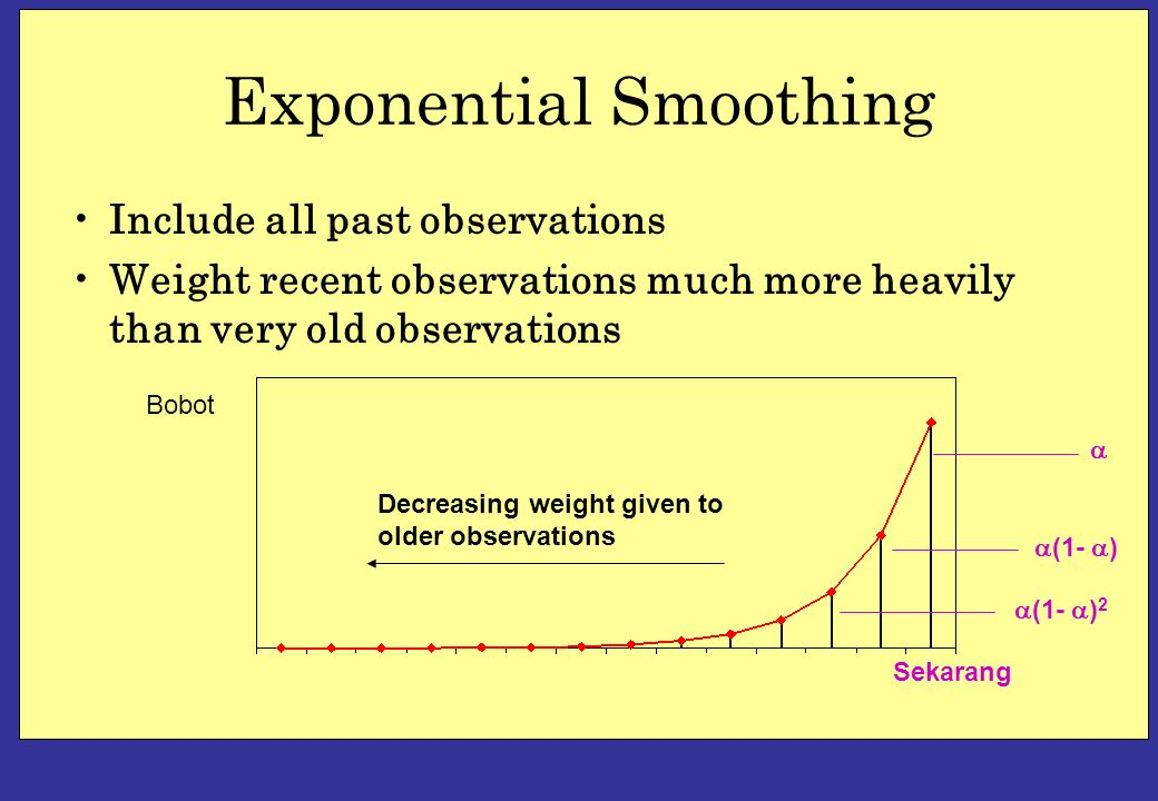 Simple Exponential Smoothing Is appropriate when the underlying time series behaves like a constant + Noise –X t =  + N t –That is, for a quite stable process Not appropriate when trends or seasonality present