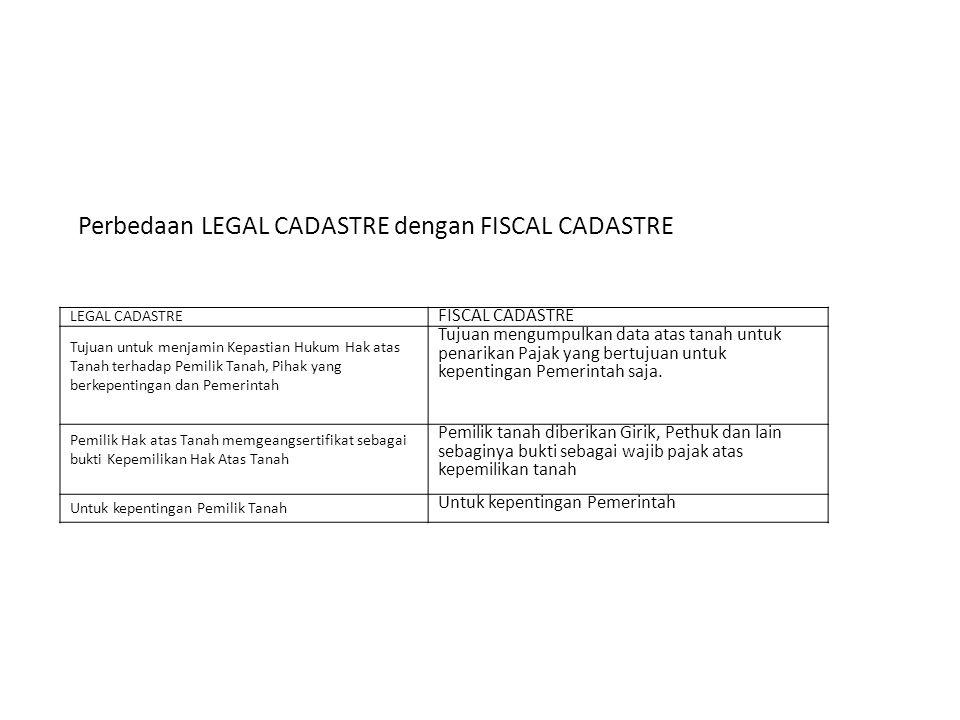 LEGAL CADASTRE FISCAL CADASTRE Tujuan untuk menjamin Kepastian Hukum Hak atas Tanah terhadap Pemilik Tanah, Pihak yang berkepentingan dan Pemerintah Tujuan mengumpulkan data atas tanah untuk penarikan Pajak yang bertujuan untuk kepentingan Pemerintah saja.