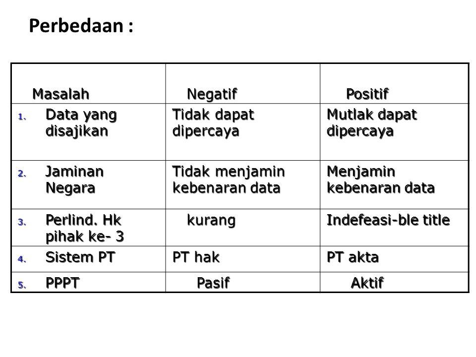 Perbedaan : Masalah Masalah Negatif Negatif Positif Positif 1.