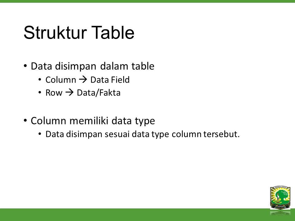 Struktur Table Data disimpan dalam table Column  Data Field Row  Data/Fakta Column memiliki data type Data disimpan sesuai data type column tersebut.