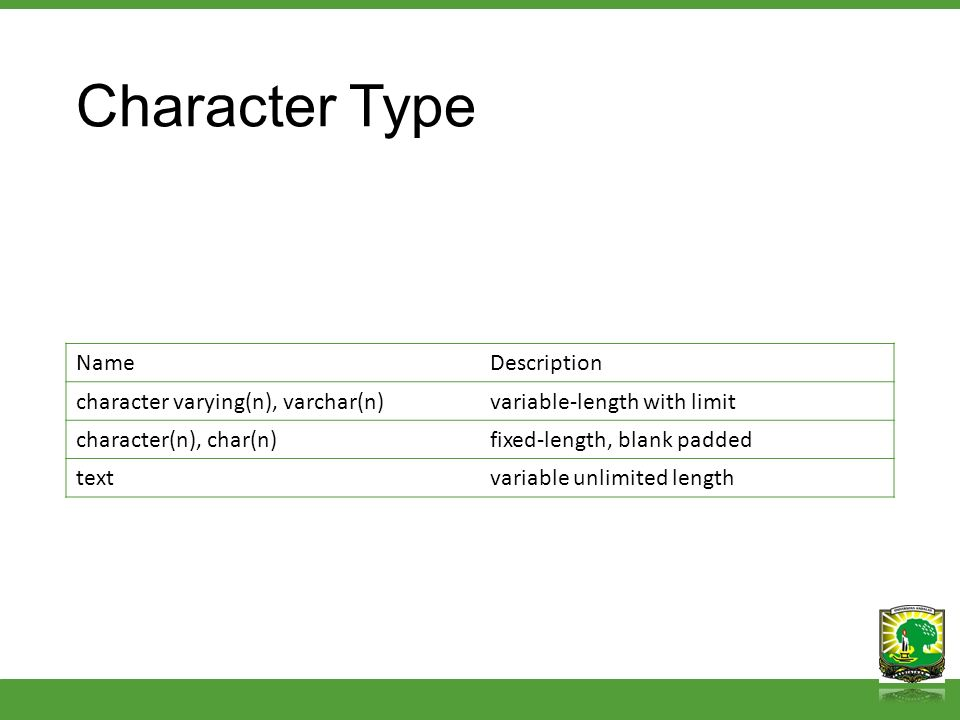 Character Type NameDescription character varying(n), varchar(n)variable-length with limit character(n), char(n)fixed-length, blank padded textvariable