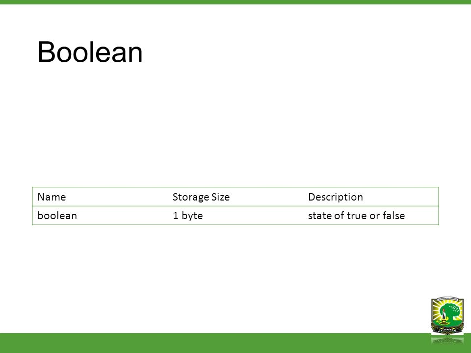 Boolean NameStorage SizeDescription boolean1 bytestate of true or false