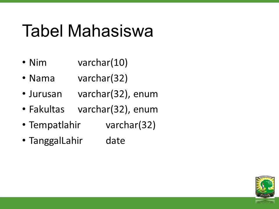 Tabel Mahasiswa Nimvarchar(10) Namavarchar(32) Jurusanvarchar(32), enum Fakultasvarchar(32), enum Tempatlahirvarchar(32) TanggalLahirdate
