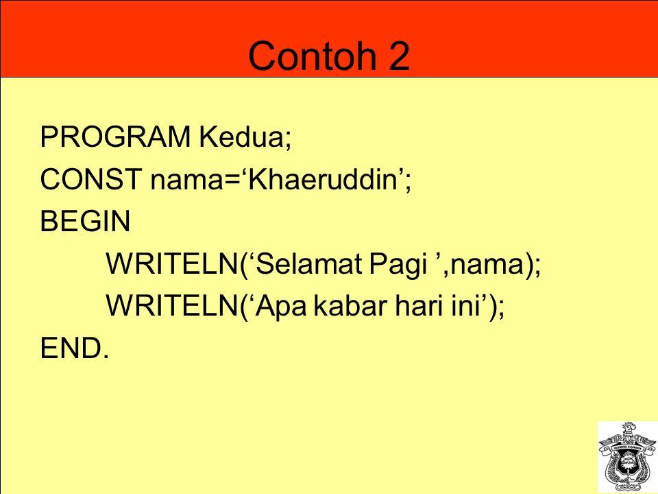 Contoh 2 PROGRAM Kedua; CONST nama='Khaeruddin'; BEGIN WRITELN('Selamat Pagi ',nama); WRITELN('Apa kabar hari ini'); END.