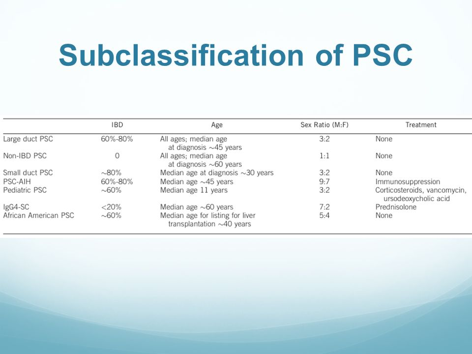 Subclassification of PSC