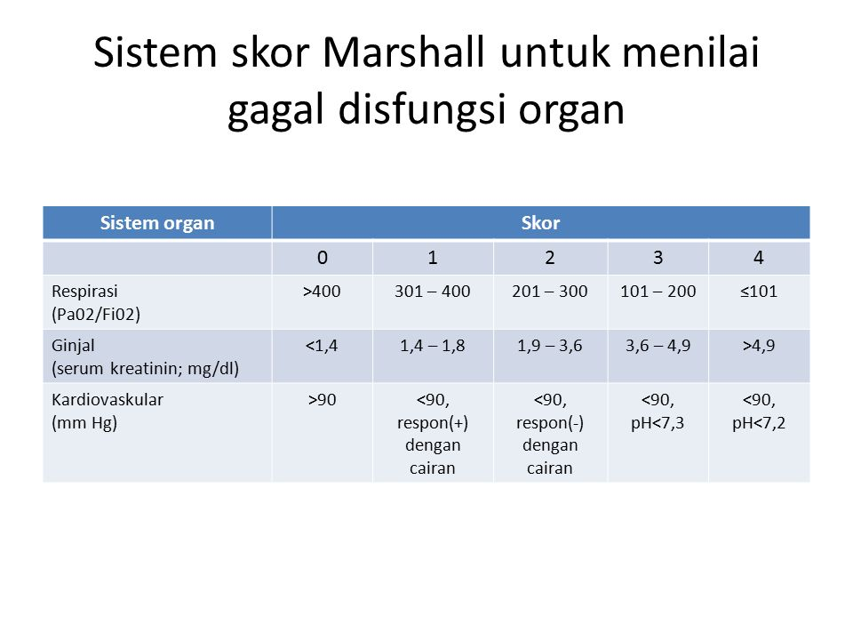 PHYSICAL EXAMINATION  Abdominal tenderness with guarding especially in the epigastric region  Bowel sounds are diminished