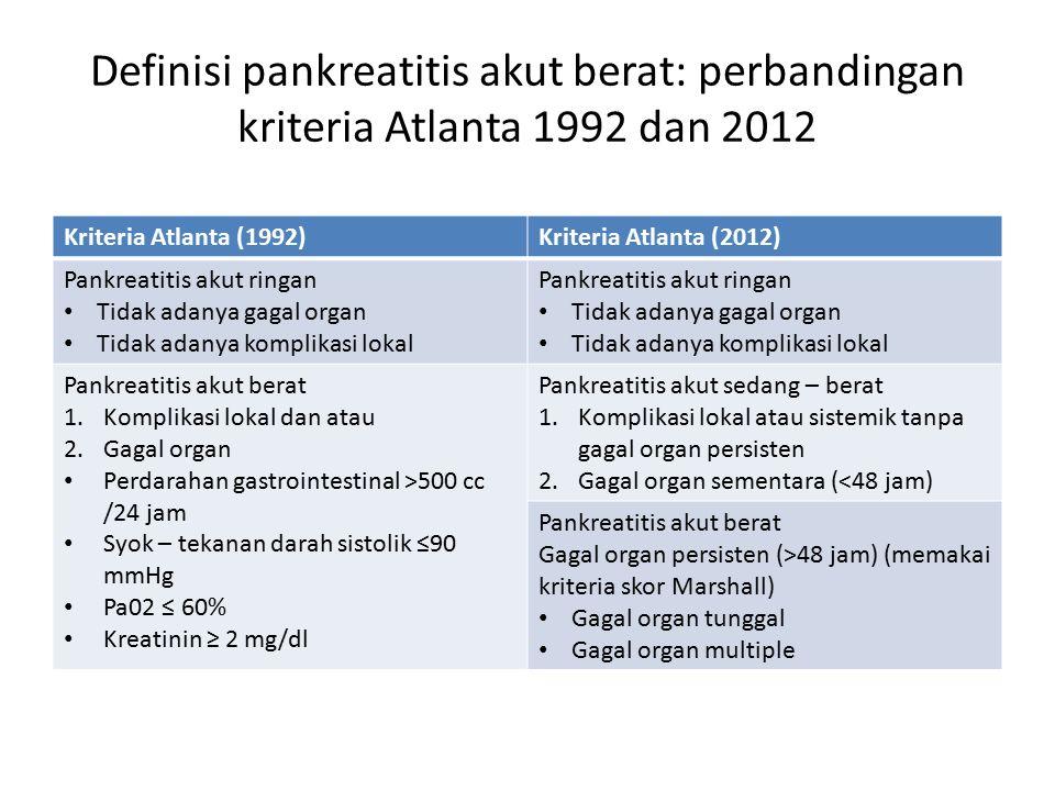 Definisi pankreatitis akut berat: perbandingan kriteria Atlanta 1992 dan 2012 Kriteria Atlanta (1992)Kriteria Atlanta (2012) Pankreatitis akut ringan