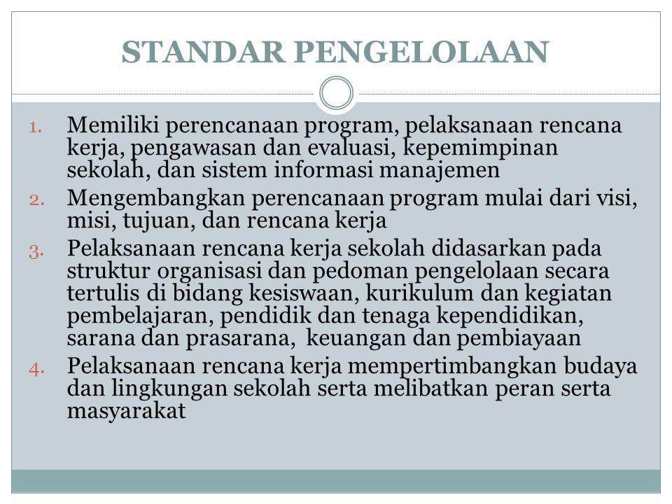 STANDAR PENGELOLAAN 1.