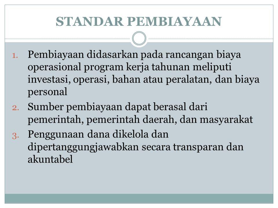 STANDAR PEMBIAYAAN 1.
