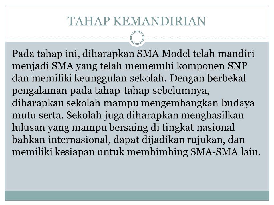 TAHAP KEMANDIRIAN Pada tahap ini, diharapkan SMA Model telah mandiri menjadi SMA yang telah memenuhi komponen SNP dan memiliki keunggulan sekolah.