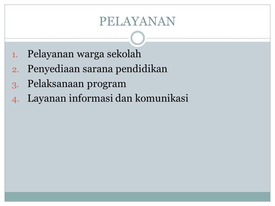 PELAYANAN 1.Pelayanan warga sekolah 2. Penyediaan sarana pendidikan 3.