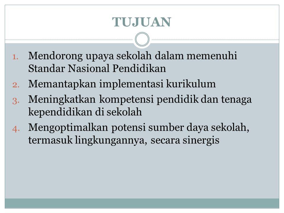 KARAKTERISTIK 1.Melaksanakan Kurikulum 2013 secara konsisten 2.
