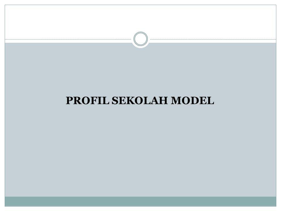 PROFIL SEKOLAH MODEL