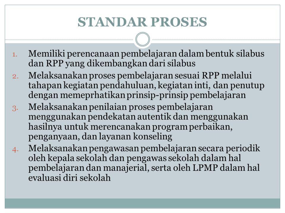 STANDAR PROSES 1.