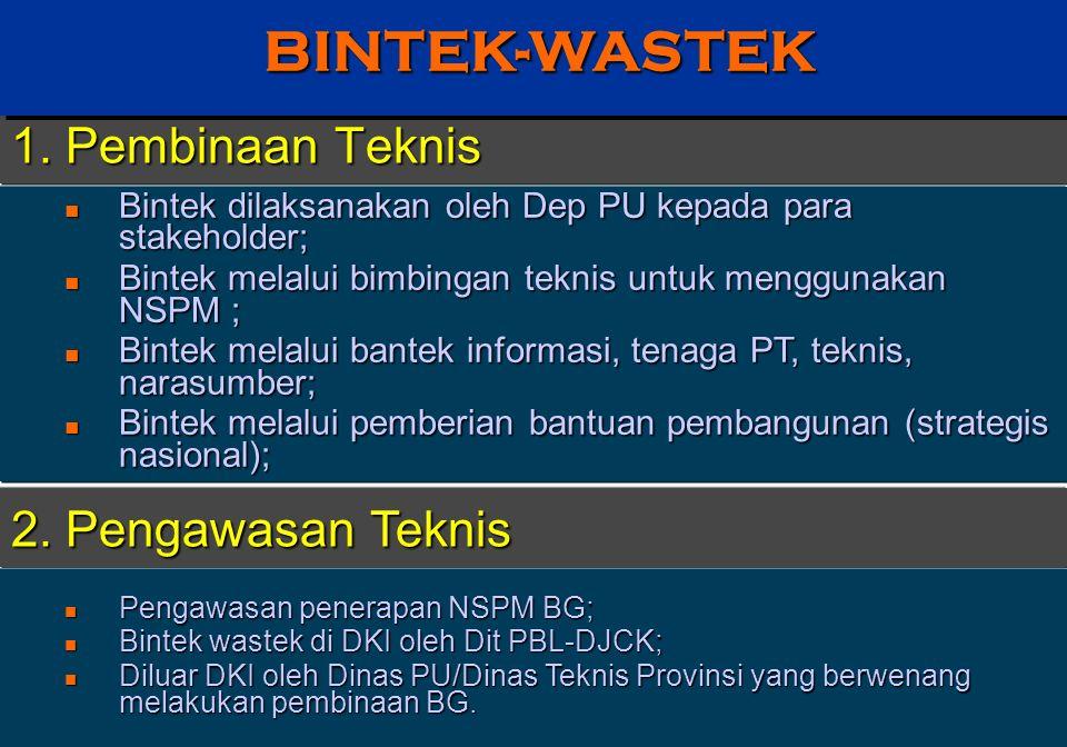 Dokumen pendaftaran + HDNo Dokumen pendaftaran + HDNo PENDAFTARAN BG NEGARA 1.