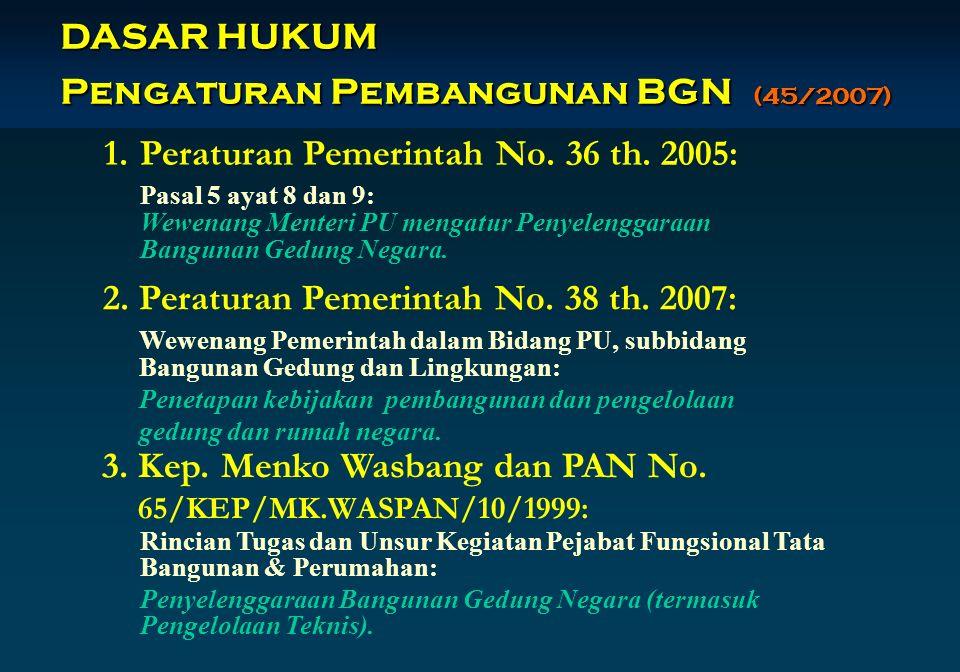 REVISI Pedoman Teknis Pembangunan Bangunan Gedung Negara & Juknis UU NO 28/ 2002 BANGUNAN GEDUNG UU NO 28/ 2002 BANGUNAN GEDUNG UU NO 17/ 2003 KEUANGAN NEGARA UU NO 17/ 2003 KEUANGAN NEGARA UU NO 1 / 2004 PERBENDAHARAAN NEGARA UU NO 1 / 2004 PERBENDAHARAAN NEGARA SITUASI & KONDISI SITUASI & KONDISI