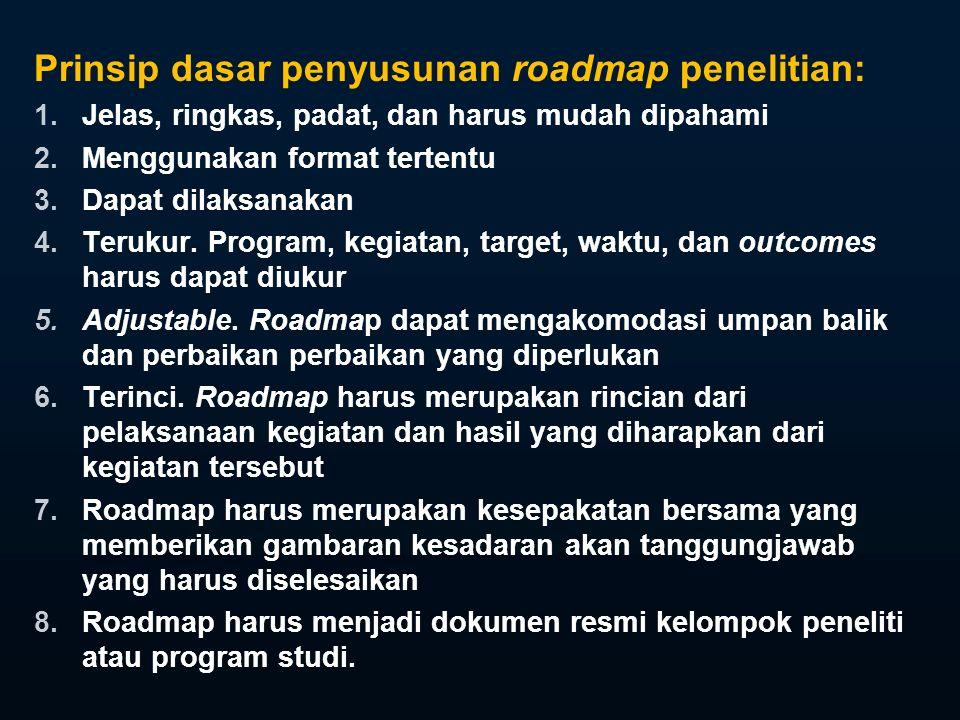 Prinsip dasar penyusunan roadmap penelitian: 1.Jelas, ringkas, padat, dan harus mudah dipahami 2.Menggunakan format tertentu 3.Dapat dilaksanakan 4.Terukur.