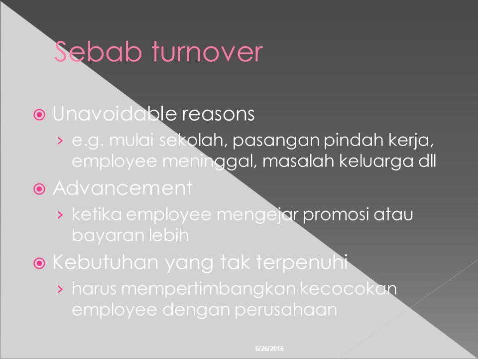 6/26/2016 Sebab turnover  Unavoidable reasons › e.g.
