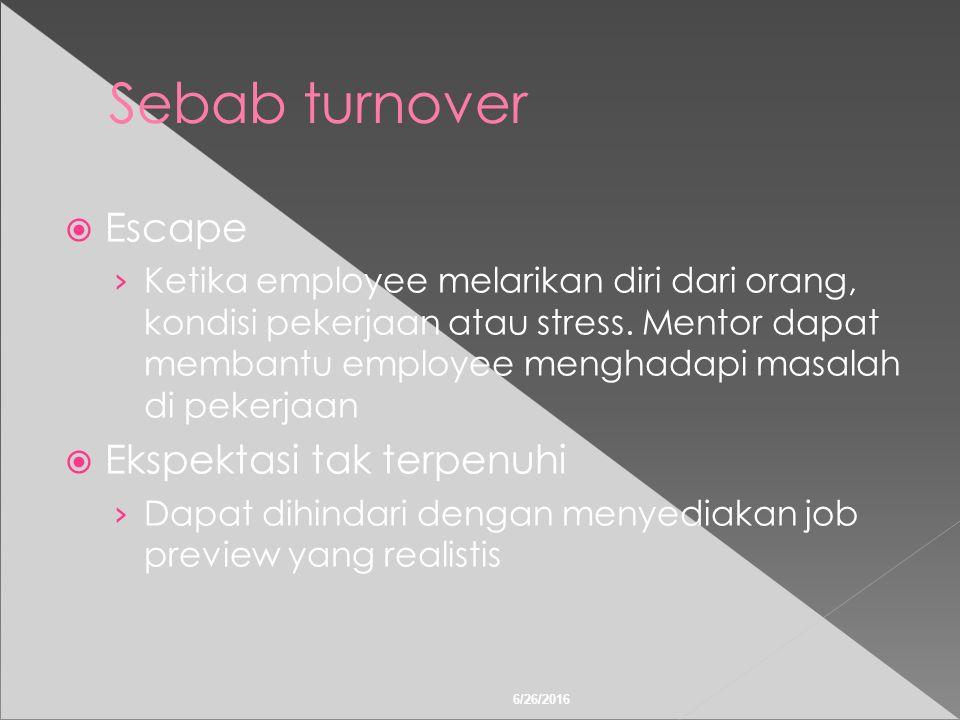 6/26/2016 Sebab turnover  Escape › Ketika employee melarikan diri dari orang, kondisi pekerjaan atau stress.