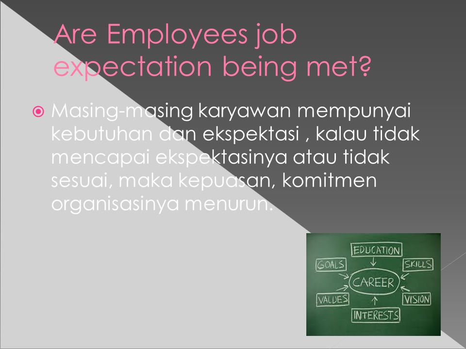 Are Employees job expectation being met.
