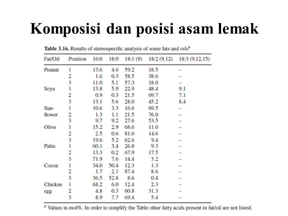 Major lipoprotein classes LDL (low density lipoproteins) –density: 1.019 - 1.063 –diameter: 18-25nm –cholesteryl esters –apoB-100 –beta (electrophoresis) – 160 is high