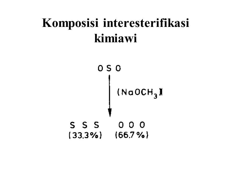 Interesterifikasi Reaksi anatara ester dan ester sehingga terjadi pertukaran guus asil Reaksi interesterifikasi terhadap lemak (triester) maka akan te