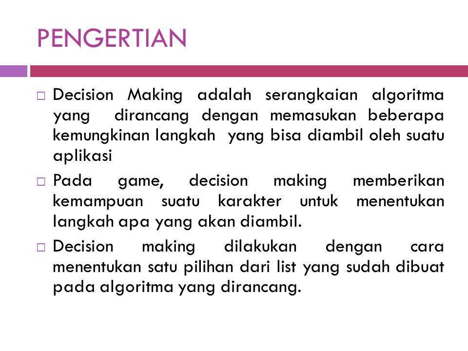 PENGERTIAN  Algoritma decision making kerap digunakan dalam aplikasi game  Algoritma decision making dapat juga diimplementasikan pada banyak aplikasi lain.