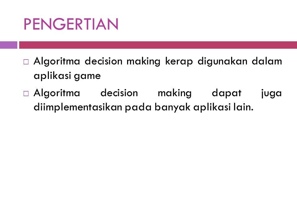 Decision Tree  Keunggulan  Cepat & mudah diimplementasikan, mudah dimengerti  Modular, Re-usable  Dapat dipelajari  Dapat dikonstruksi secara dinamis dari observasi dan action di dalam game