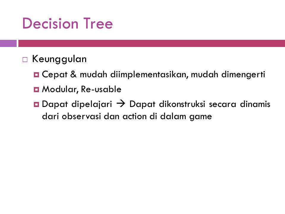 Decision Tree  Problem Setting  Memberi seperangkat pengetahuan, kita perlu untuk menghasilkan tindakan yang sesuai dari serangkaian tindakan yang mungkin.