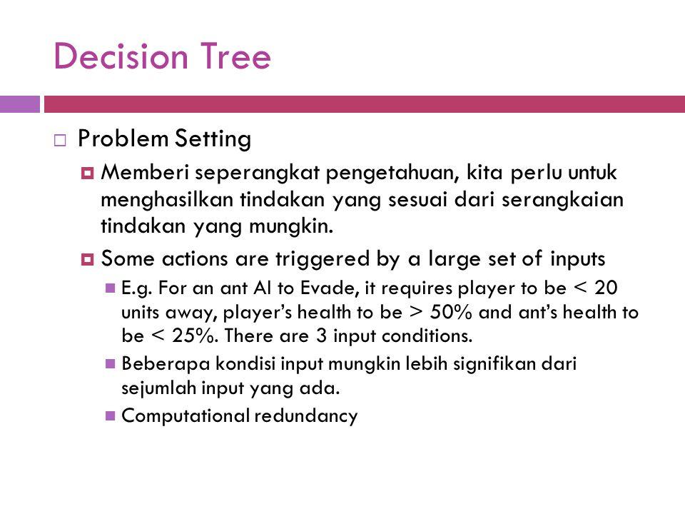 Decision Tree  Problem Setting  Kita butuh suatu metode untuk mengelompokkan sejumlah input secara bersamaan pada setiap action  Kita harus mengizinkan input-input yang signifikan untuk mengontrol output actions (also non-significant inputs should be less utilized)