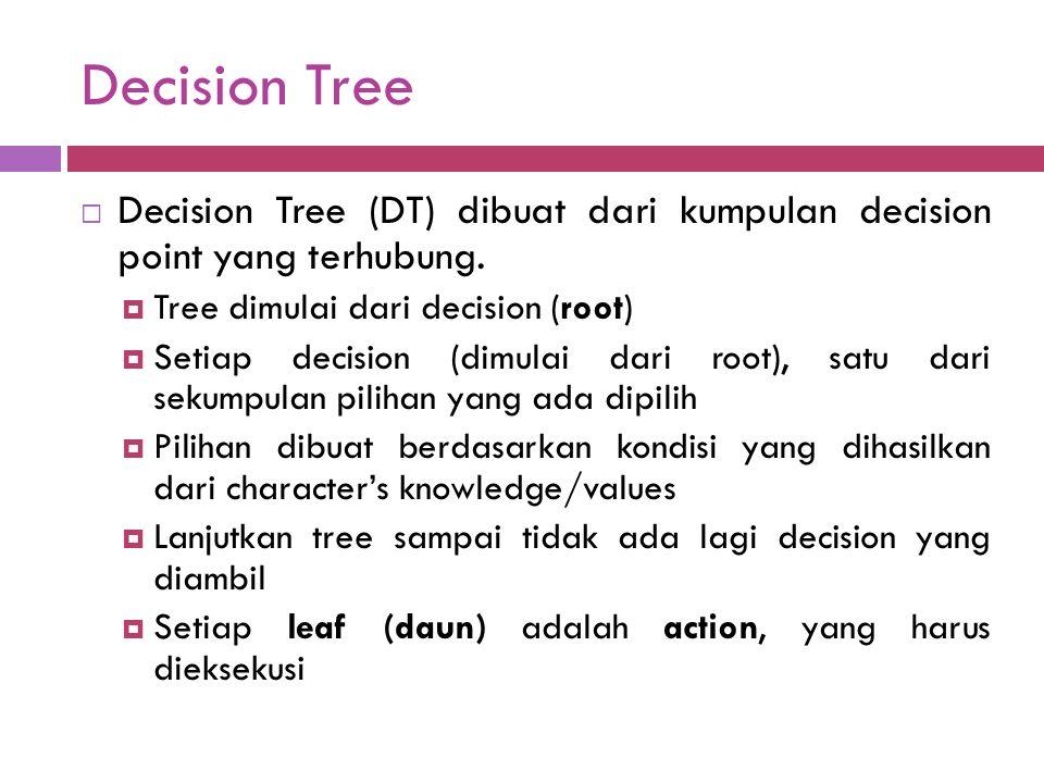 Decision Tree  Contoh decision tree dari karakter soldier Root Leaf Input Conditions (Decision Points)