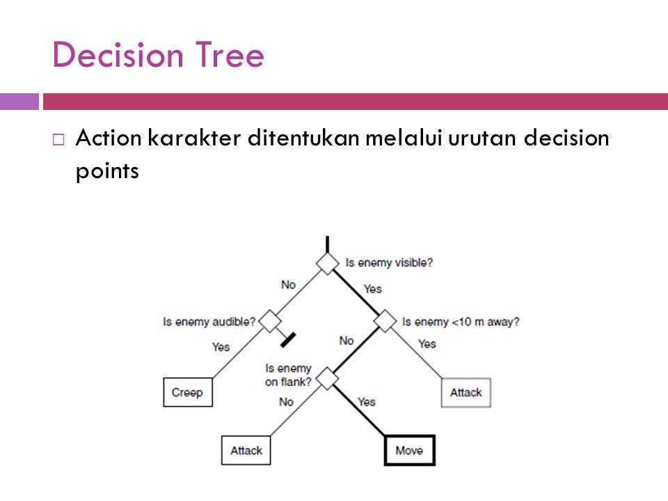 Random Decision Tree  Random Decision Trees adalah algoritma yang membentuk serangkaian langkah-langkah yang akan dimasukan kedalam algoritma decision trees.