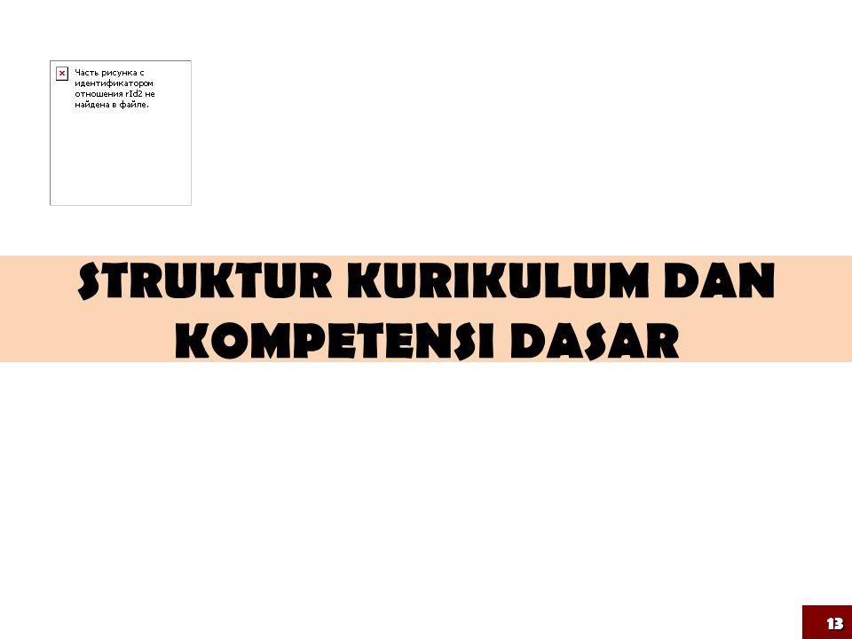 KURIKULUM 20063 Komponen Alokasi Waktu Semester 1Semester 2 A.