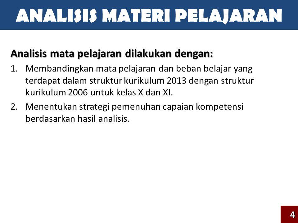 ANALISIS MATERI PELAJARAN4 NO.PERMENDIKBUD NO. 59/2014PERMENDIKNAS NO.