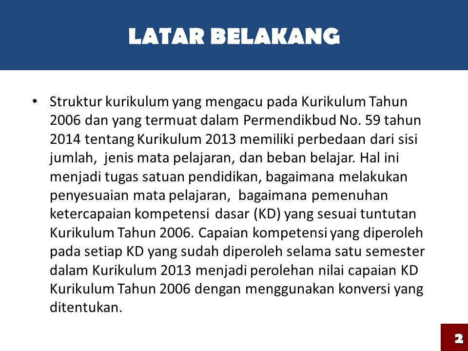 LANDASAN HUKUM 1.Undang-undang Republik Indonesia Nomor 20 tahun 2003 tentang Sistem PendidikanNasional.