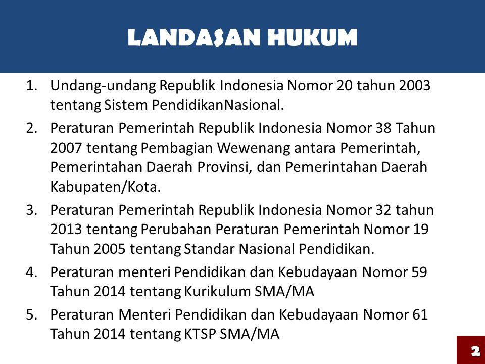 LANDASAN HUKUM 6.Surat Edaran Menteri Pendidikan Dan Kebudayaan Nomor 156928/MPK.A/KR/2013, tanggal 8 November 2013, perihal Implementasi Kurikulum 2013.