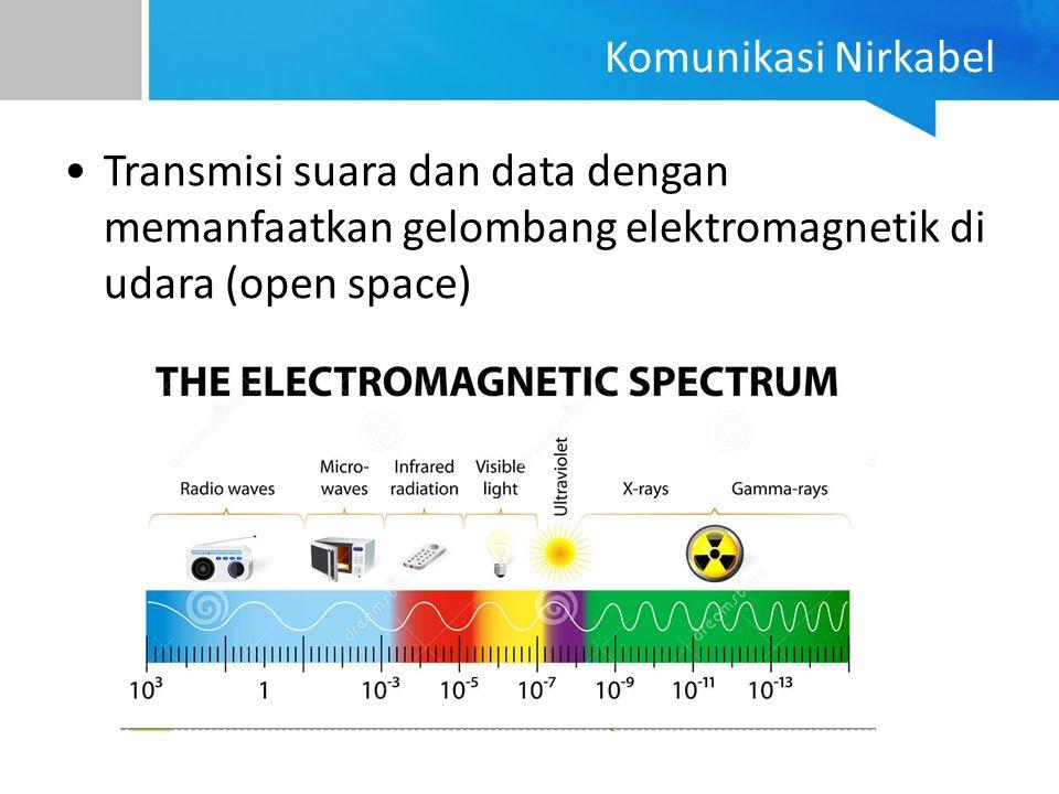 Komunikasi Nirkabel Transmisi suara dan data dengan memanfaatkan gelombang elektromagnetik di udara (open space)